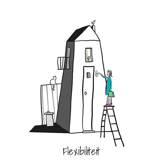 Flexibiliteit